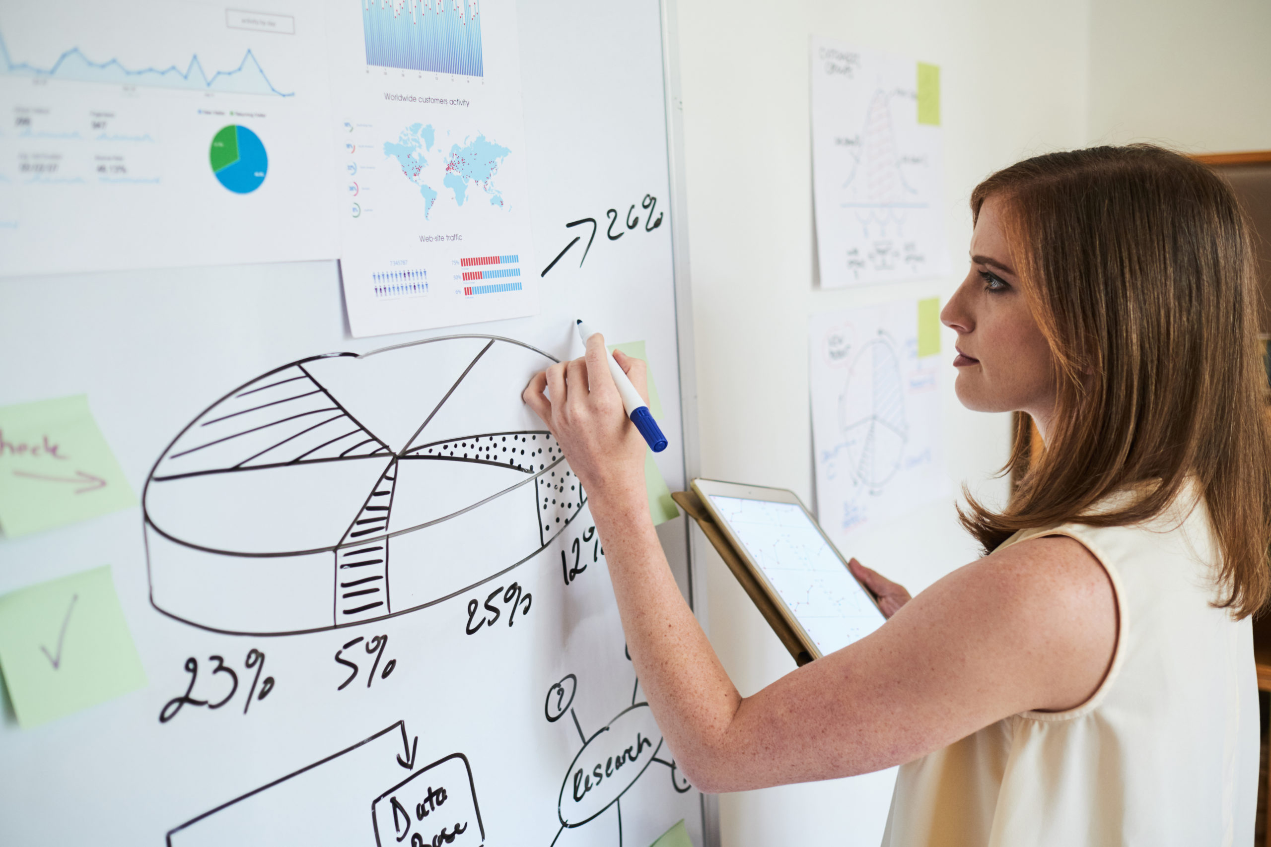 A woman writes on a whiteboard. Various charts are stuck to the whiteboard.